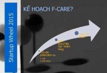 Xem ý Tưởng Khỏi Nghiệp F Care – Slide Thuyết Trình