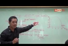 Xem Đào tạo chuẩn  Khởi nghiệp trong Oriflame (Nguyễn Anh Bắc)