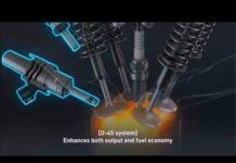 Công nghệ mới nhất trên động cơ xăng 2018 | New Technology by Toyota