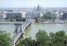 Du lich tham quan Budapest