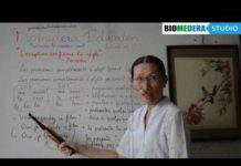 Xem Ngay Bài 59: Cách sử dụng bổ ngữ trong tiếng Pháp – COD & COI